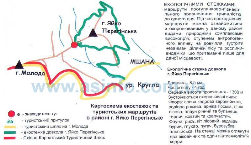 Карта-схема экотропинок и