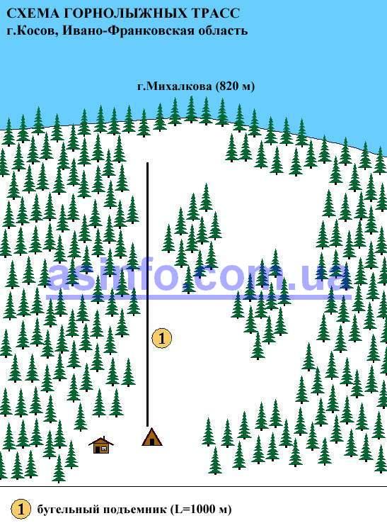 Схема расположения горнолыжных